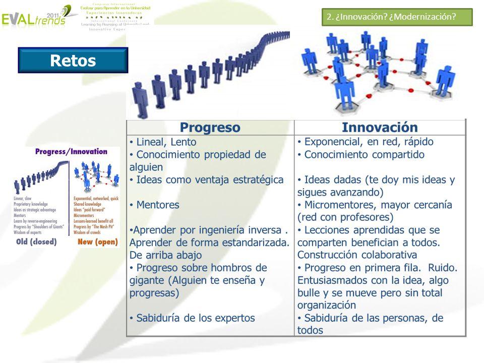 Retos 2. ¿Innovación? ¿Modernización?