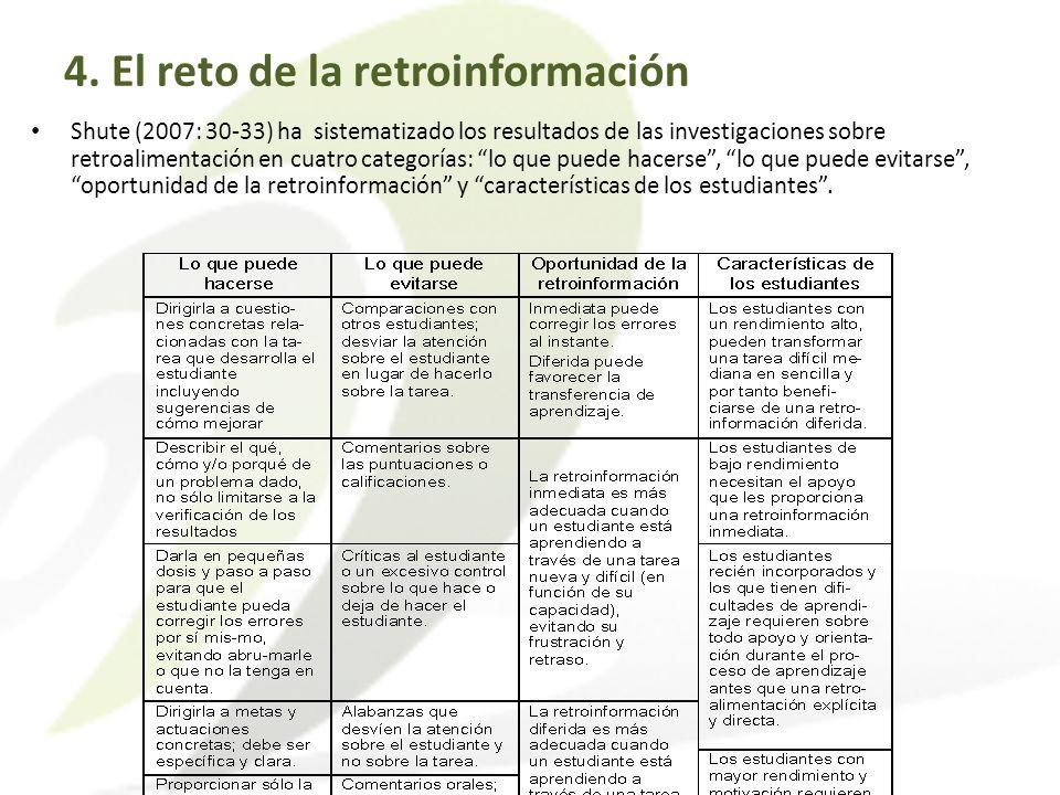 4. El reto de la retroinformación Shute (2007: 30-33) ha sistematizado los resultados de las investigaciones sobre retroalimentación en cuatro categor