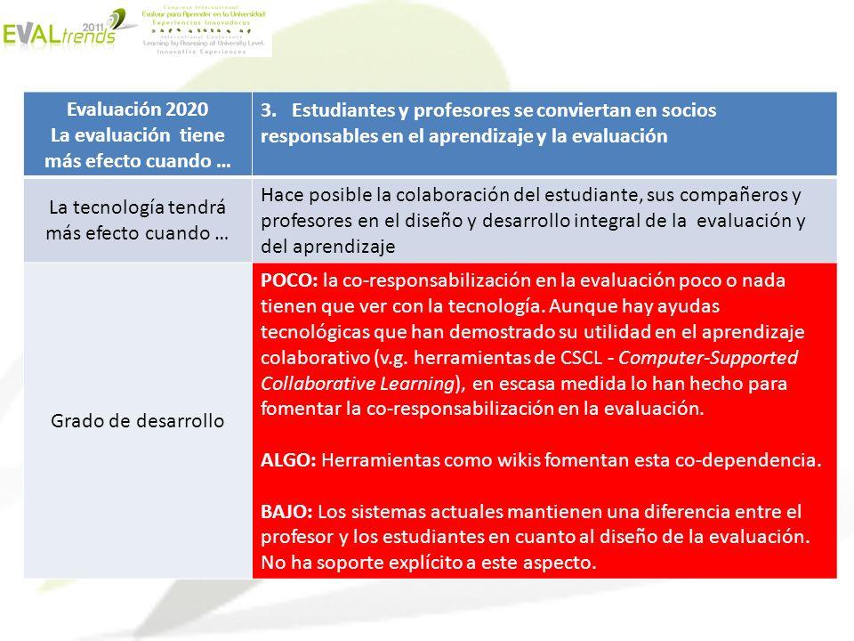 Evaluación 2020 La evaluación tiene más efecto cuando … 3. Estudiantes y profesores se conviertan en socios responsables en el aprendizaje y la evalua