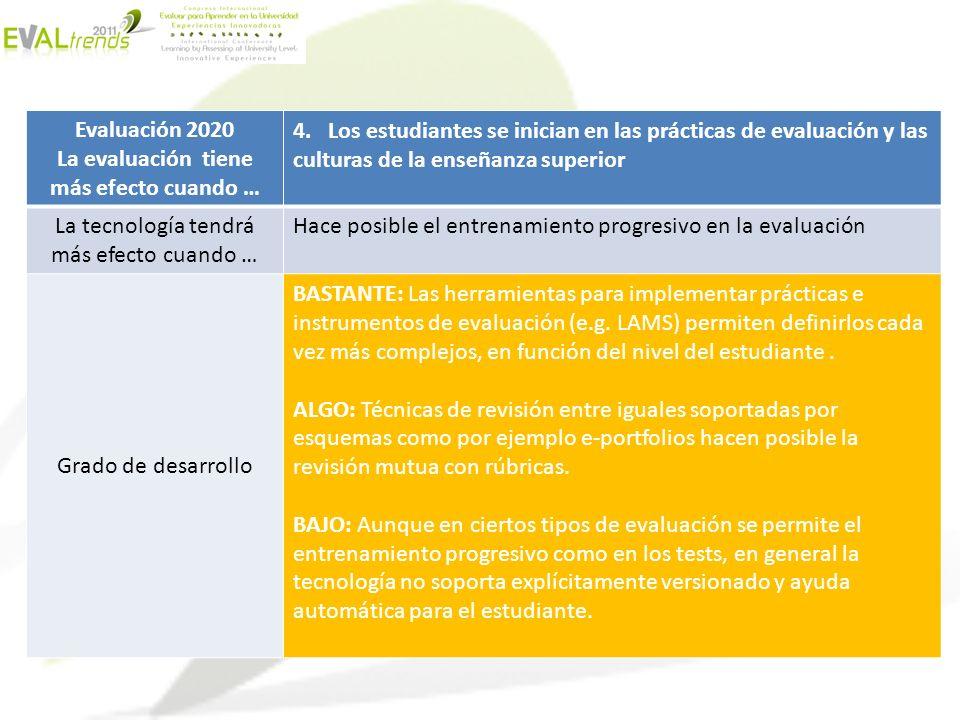 Evaluación 2020 La evaluación tiene más efecto cuando … 4. Los estudiantes se inician en las prácticas de evaluación y las culturas de la enseñanza su