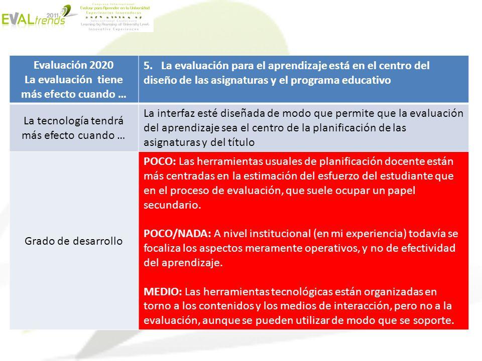 Evaluación 2020 La evaluación tiene más efecto cuando … 5. La evaluación para el aprendizaje está en el centro del diseño de las asignaturas y el prog