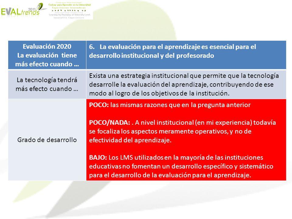 Evaluación 2020 La evaluación tiene más efecto cuando … 6. La evaluación para el aprendizaje es esencial para el desarrollo institucional y del profes