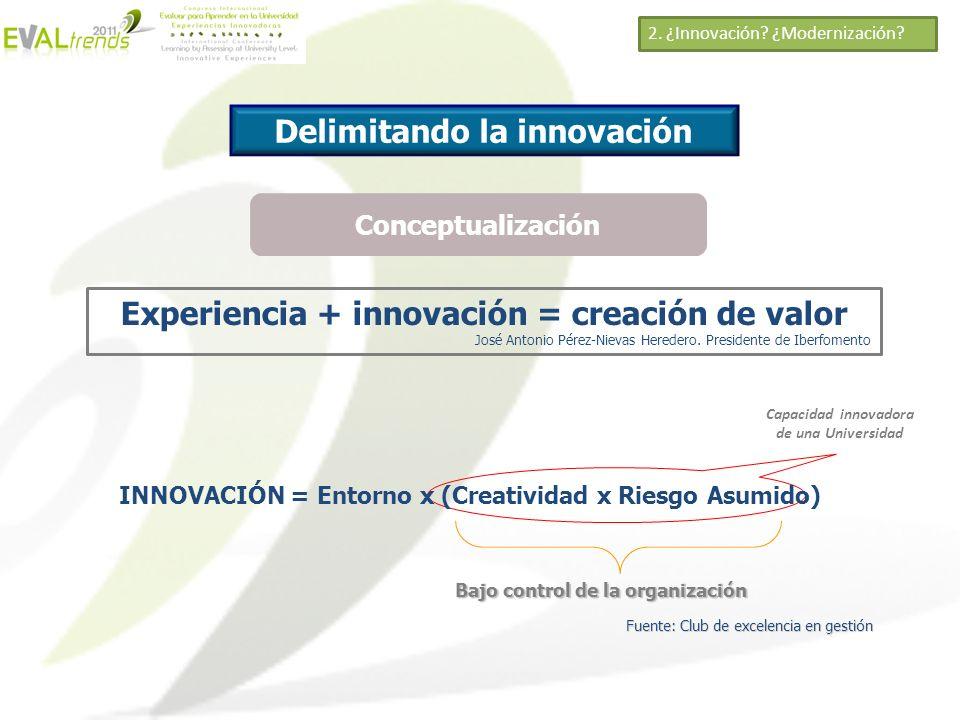 Bajo control de la organización Capacidad innovadora de una Universidad INNOVACIÓN = Entorno x (Creatividad x Riesgo Asumido) Fuente: Club de excelenc