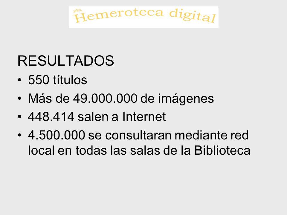 RESULTADOS 550 títulos Más de 49.000.000 de imágenes 448.414 salen a Internet 4.500.000 se consultaran mediante red local en todas las salas de la Bib