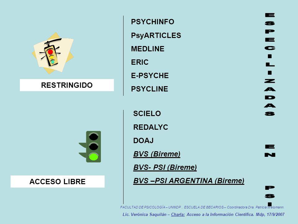 PSYCHINFO PsyARTICLES MEDLINE ERIC E-PSYCHE PSYCLINE SCIELO REDALYC DOAJ BVS (Bireme) BVS- PSI (Bireme) BVS –PSI ARGENTINA (Bireme) RESTRINGIDO ACCESO LIBRE FACULTAD DE PSICOLOGÍA – UNMDP..