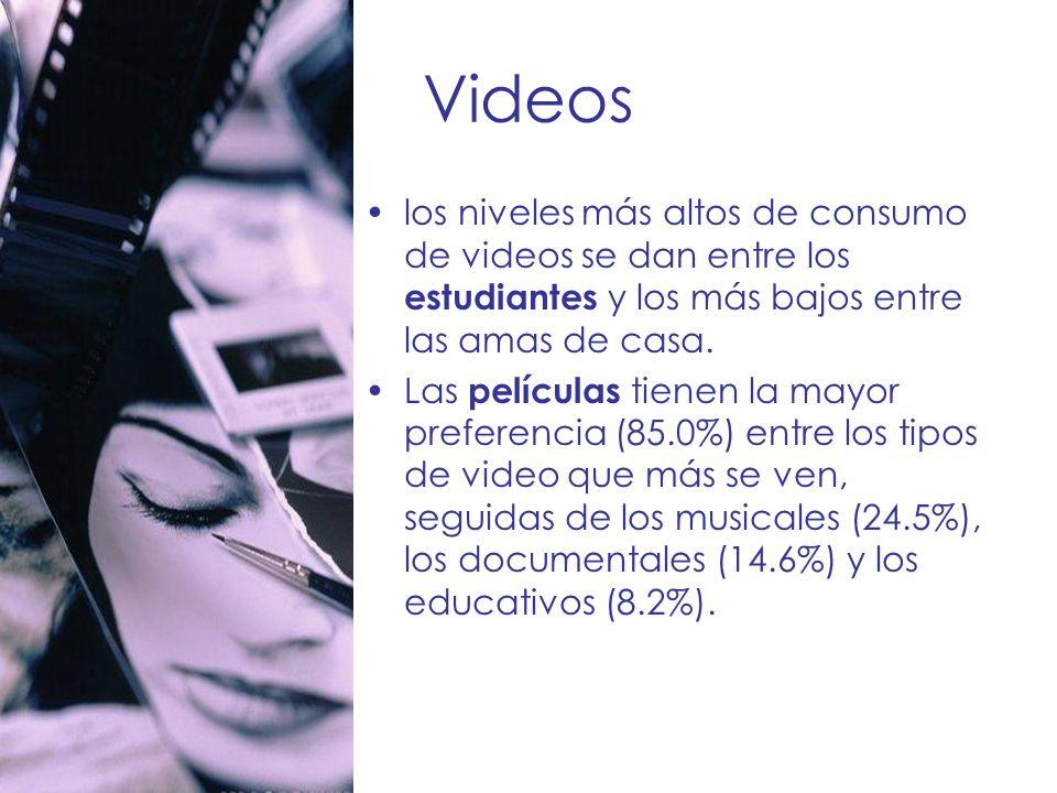 Videos los niveles más altos de consumo de videos se dan entre los estudiantes y los más bajos entre las amas de casa. Las películas tienen la mayor p