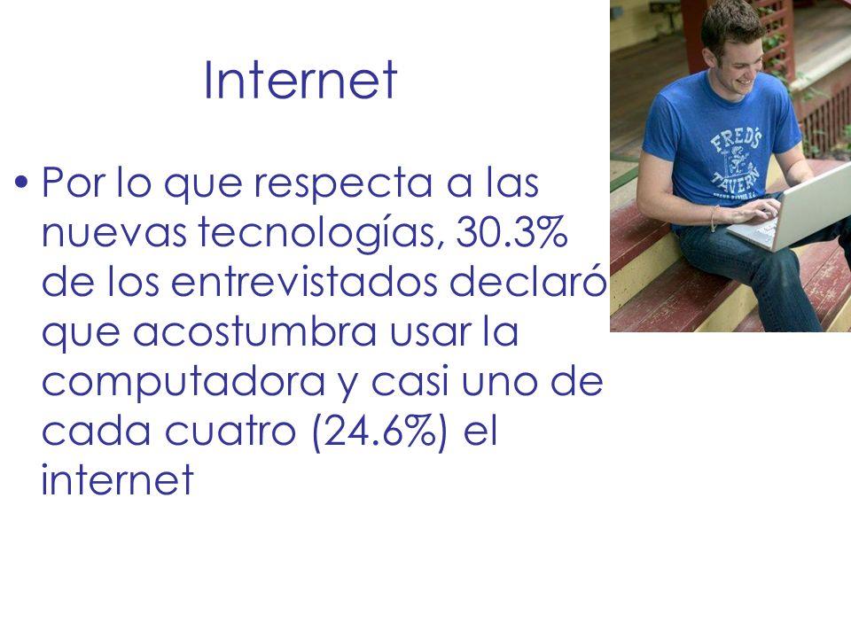 Internet Por lo que respecta a las nuevas tecnologías, 30.3% de los entrevistados declaró que acostumbra usar la computadora y casi uno de cada cuatro