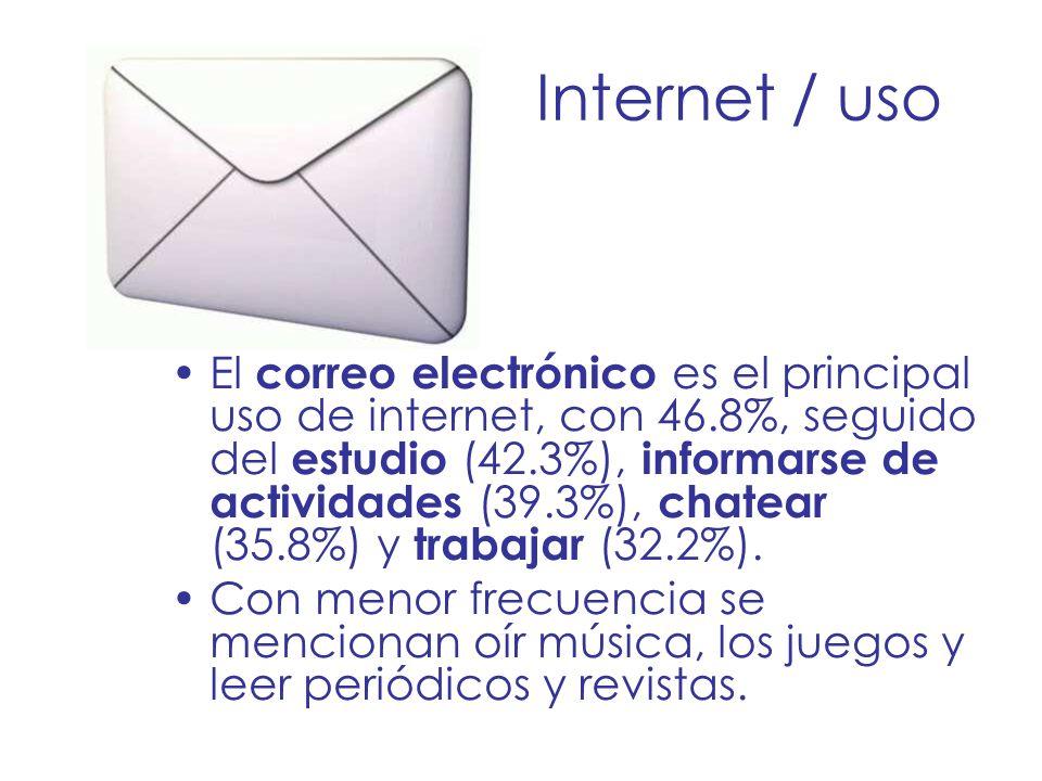 Internet / uso El correo electrónico es el principal uso de internet, con 46.8%, seguido del estudio (42.3%), informarse de actividades (39.3%), chate