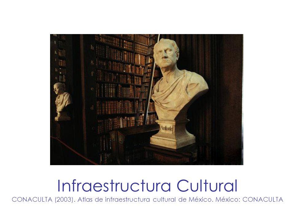 Infraestructura Cultural CONACULTA (2003). Atlas de infraestructura cultural de México. México: CONACULTA
