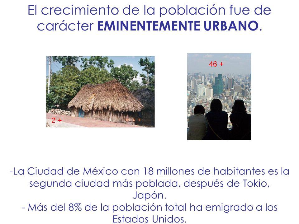 -La Ciudad de México con 18 millones de habitantes es la segunda ciudad más poblada, después de Tokio, Japón. - Más del 8% de la población total ha em