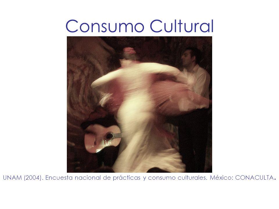 Consumo Cultural UNAM (2004). Encuesta nacional de prácticas y consumo culturales. México: CONACULTA.