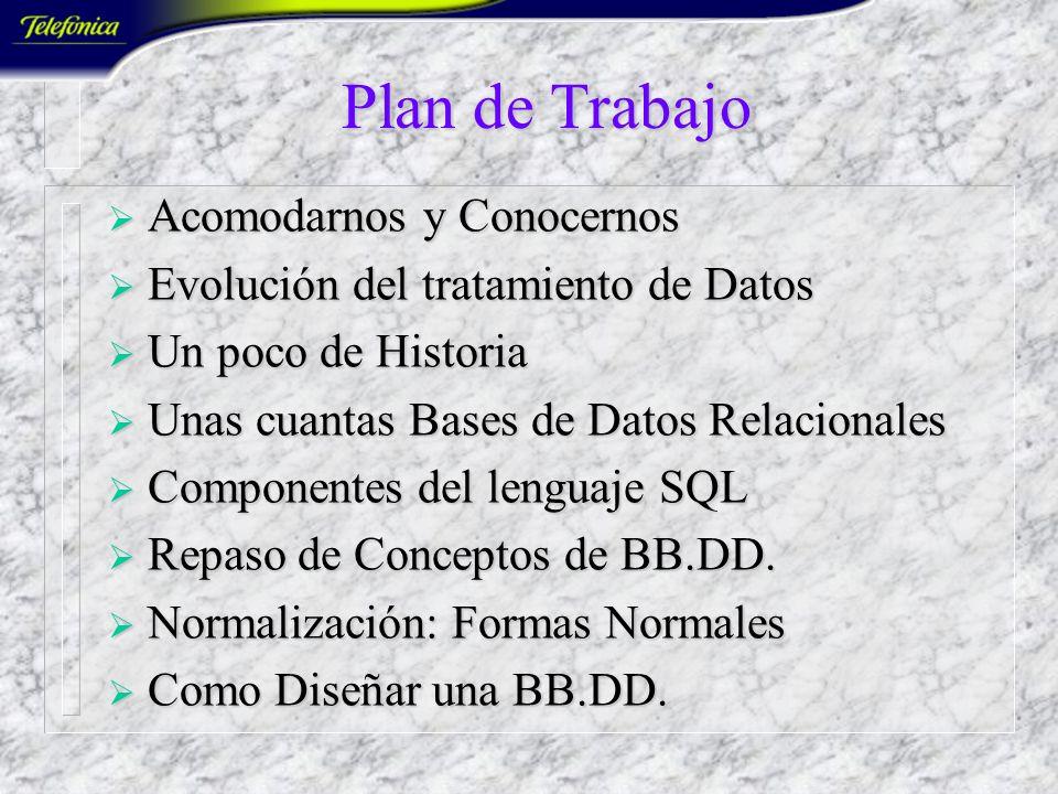 Requisitos Tener Nociones de: Bases de Datos Relacionales Bases de Datos Relacionales Algún SGBDR Algún SGBDR (Sistema Gestor BB.DD.