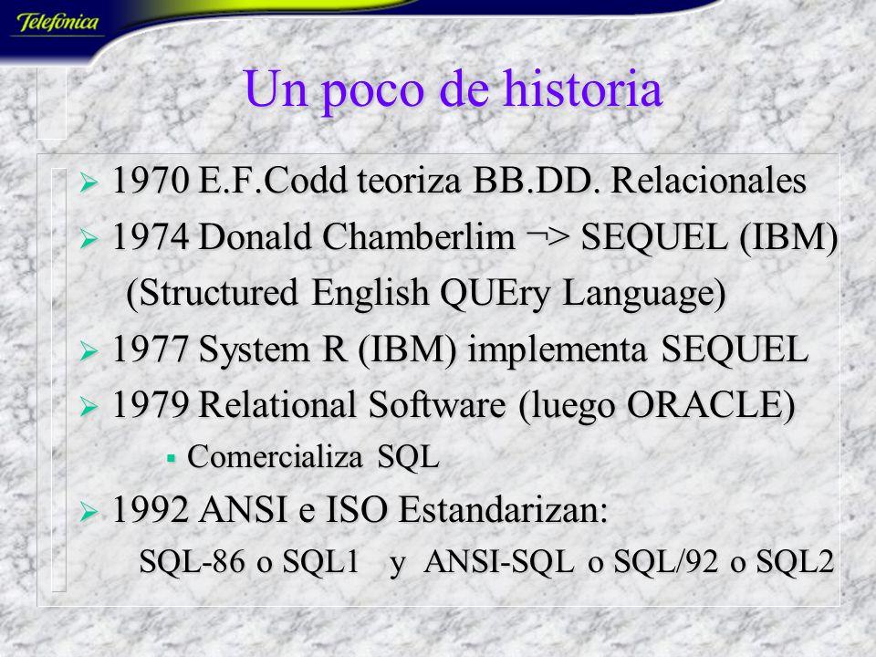 Un poco de historia 1970 E.F.Codd teoriza BB.DD.Relacionales 1970 E.F.Codd teoriza BB.DD.