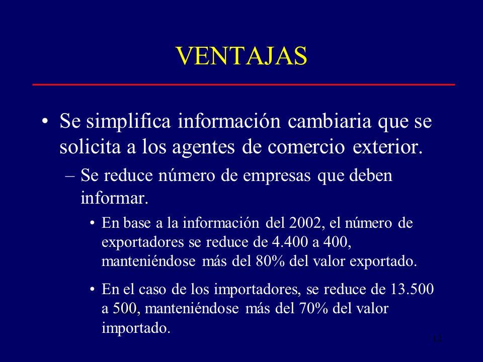 12 VENTAJAS Se simplifica información cambiaria que se solicita a los agentes de comercio exterior.