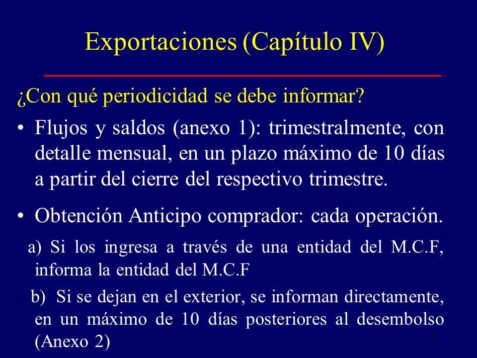 8 Exportaciones (Capítulo IV) ¿Con qué periodicidad se debe informar.