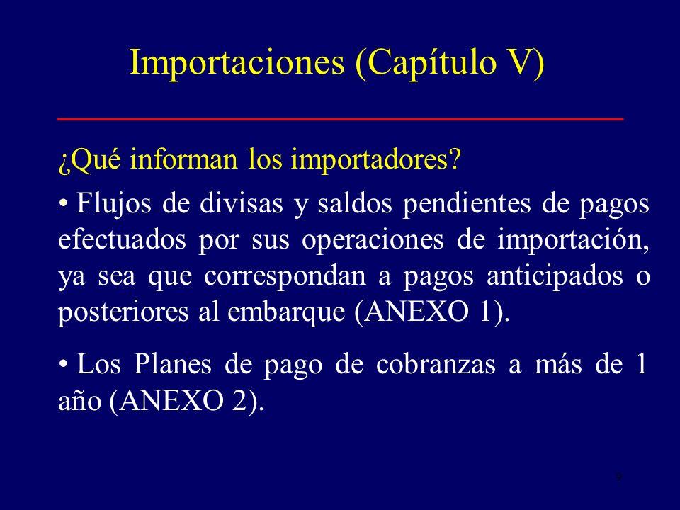 10 Importaciones (Capítulo V) ¿Con qué periodicidad se debe informar.