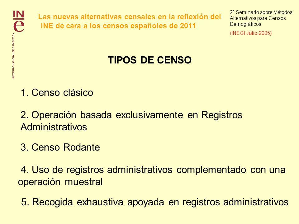 Las nuevas alternativas censales en la reflexión del INE de cara a los censos españoles de 2011 2º Seminario sobre Métodos Alternativos para Censos Demográficos (INEGI Julio-2005) TIPOS DE CENSO 1.