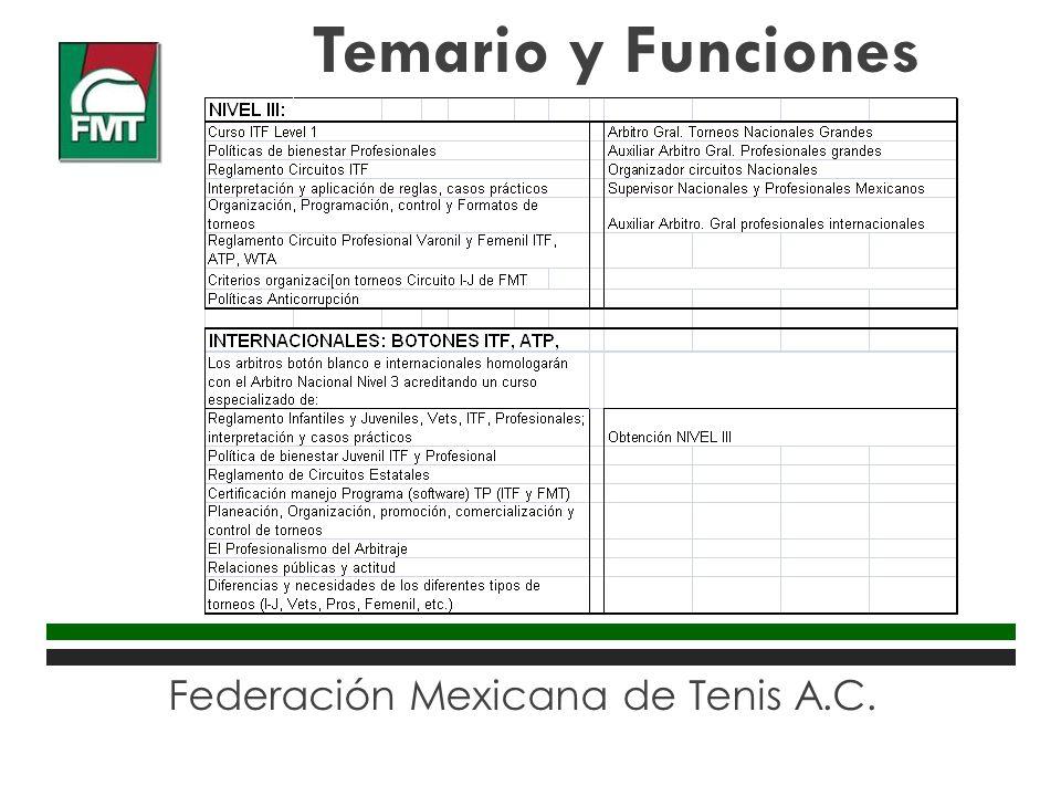 Federación Mexicana de Tenis A.C. Temario y Funciones