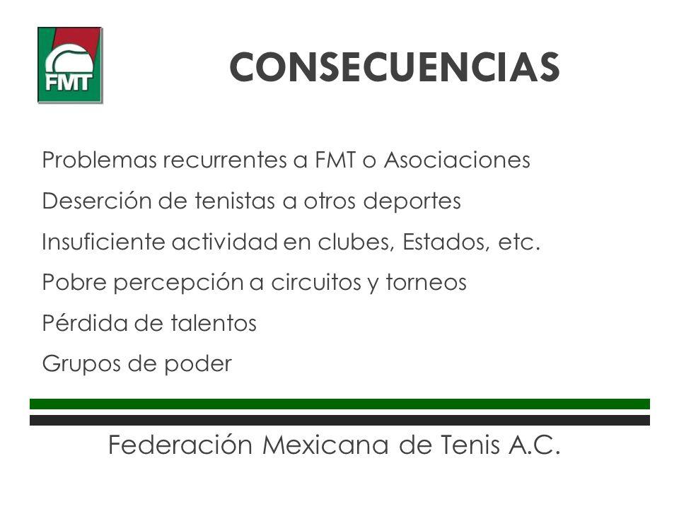 Federación Mexicana de Tenis A.C. Problemas recurrentes a FMT o Asociaciones Deserción de tenistas a otros deportes Insuficiente actividad en clubes,