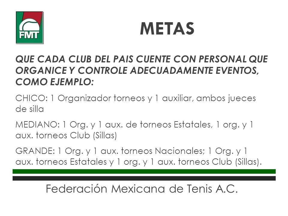 Federación Mexicana de Tenis A.C. QUE CADA CLUB DEL PAIS CUENTE CON PERSONAL QUE ORGANICE Y CONTROLE ADECUADAMENTE EVENTOS, COMO EJEMPLO: CHICO: 1 Org