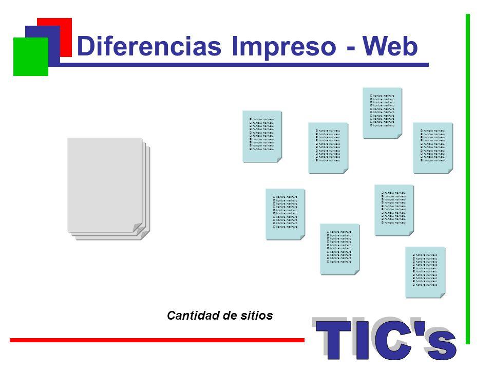 Diferencias Impreso - Web El hombre marinero Cantidad de sitios