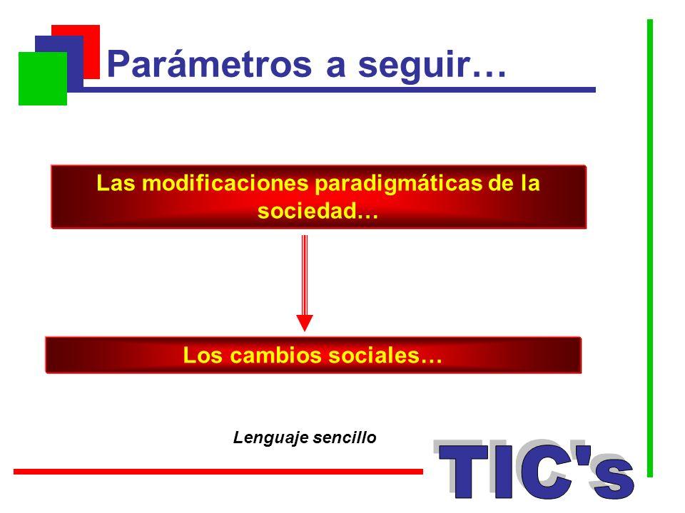 Parámetros a seguir… Lenguaje sencillo Las modificaciones paradigmáticas de la sociedad… Los cambios sociales…