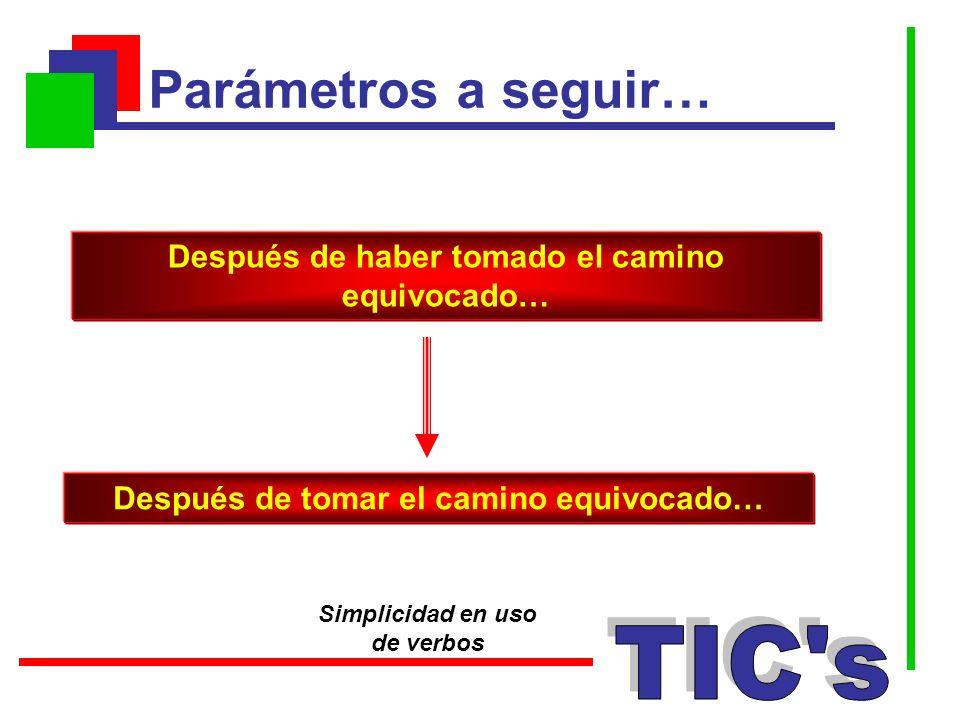 Parámetros a seguir… Simplicidad en uso de verbos Después de haber tomado el camino equivocado… Después de tomar el camino equivocado…