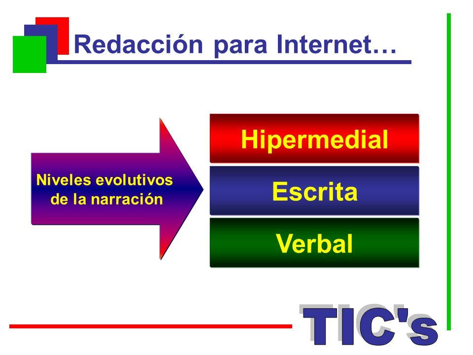 Verbal Escrita Hipermedial Niveles evolutivos de la narración Redacción para Internet…