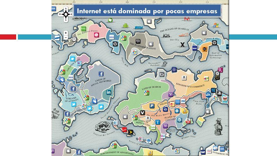 Internet vista desde dentro