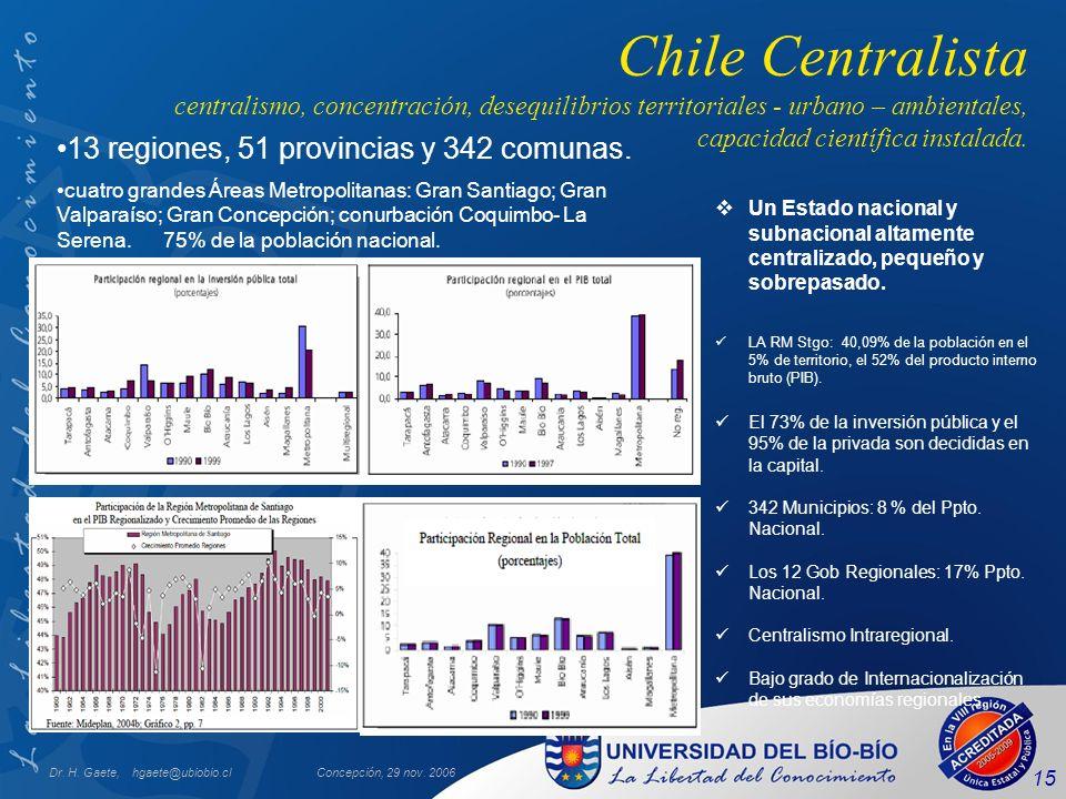 Dr. H. Gaete, hgaete@ubiobio.clConcepción, 29 nov. 2006 15 Chile Centralista centralismo, concentración, desequilibrios territoriales - urbano – ambie