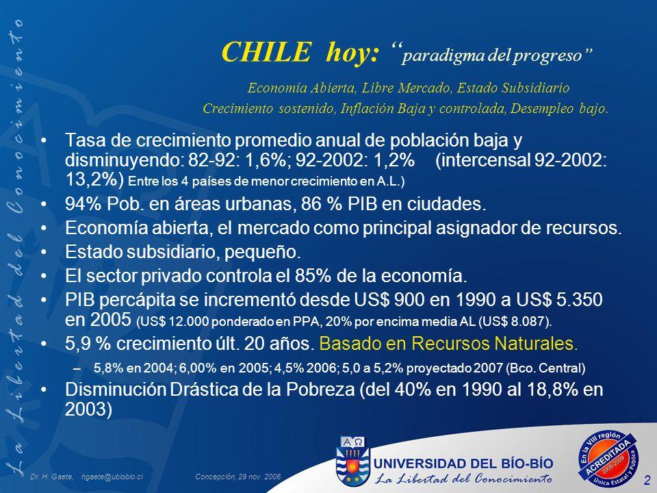 Dr. H. Gaete, hgaete@ubiobio.clConcepción, 29 nov. 2006 2 CHILE hoy: paradigma del progreso Economía Abierta, Libre Mercado, Estado Subsidiario Crecim