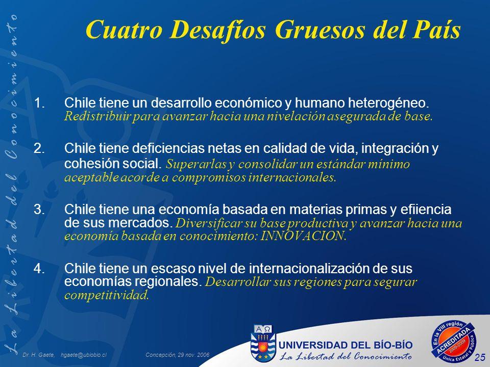 Dr. H. Gaete, hgaete@ubiobio.clConcepción, 29 nov. 2006 25 Cuatro Desafíos Gruesos del País 1.Chile tiene un desarrollo económico y humano heterogéneo
