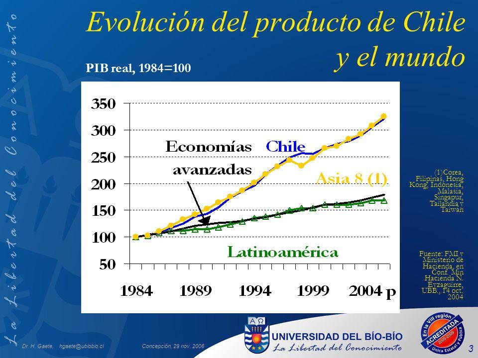 Dr. H. Gaete, hgaete@ubiobio.clConcepción, 29 nov. 2006 3 Evolución del producto de Chile y el mundo (1)Corea, Filipinas, Hong Kong, Indonesia, Malasi