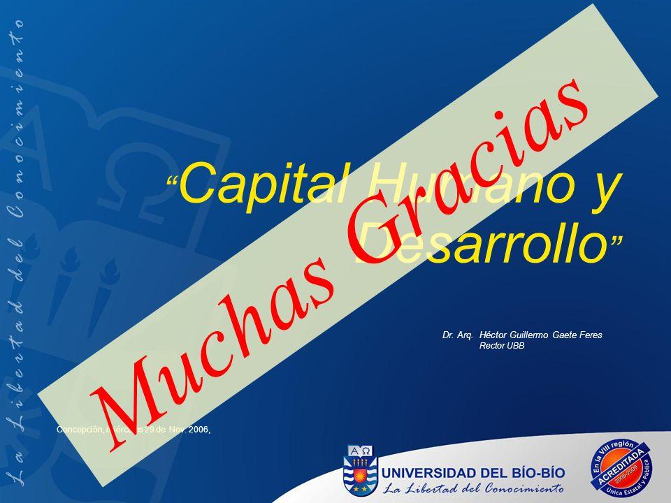 Capital Humano y Desarrollo Dr. Arq. Héctor Guillermo Gaete Feres Rector UBB Concepción, miércoles 29 de Nov. 2006, Muchas Gracias