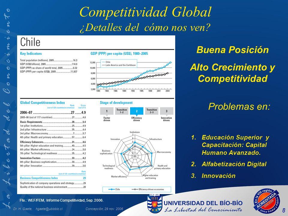 Dr. H. Gaete, hgaete@ubiobio.clConcepción, 29 nov. 2006 8 Fte.: WEF/FEM, Informe Competitividad, Sep. 2006. Problemas en: 1.Educación Superior y Capac