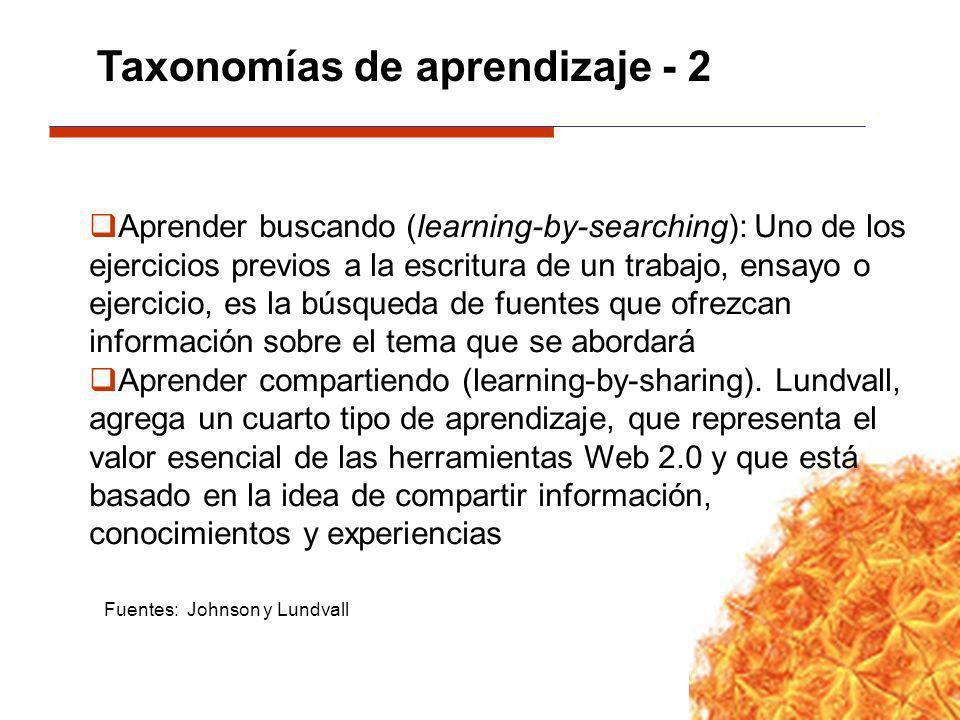 Aprender buscando (learning-by-searching): Uno de los ejercicios previos a la escritura de un trabajo, ensayo o ejercicio, es la búsqueda de fuentes q