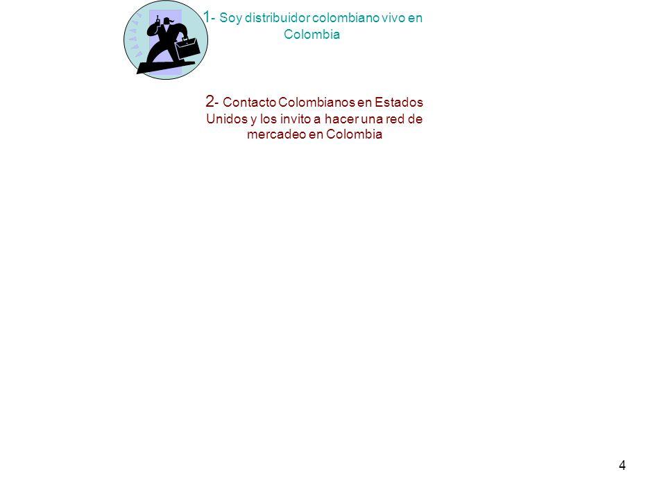 4 2 - Contacto Colombianos en Estados Unidos y los invito a hacer una red de mercadeo en Colombia
