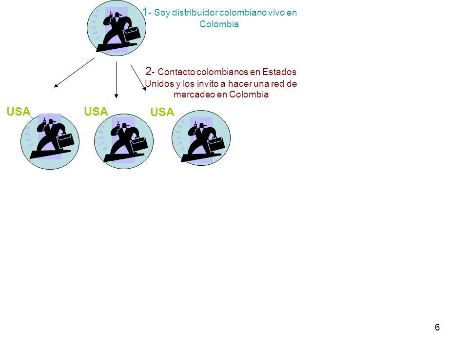 6 1 - Soy distribuidor colombiano vivo en Colombia 2 - Contacto colombianos en Estados Unidos y los invito a hacer una red de mercadeo en Colombia USA