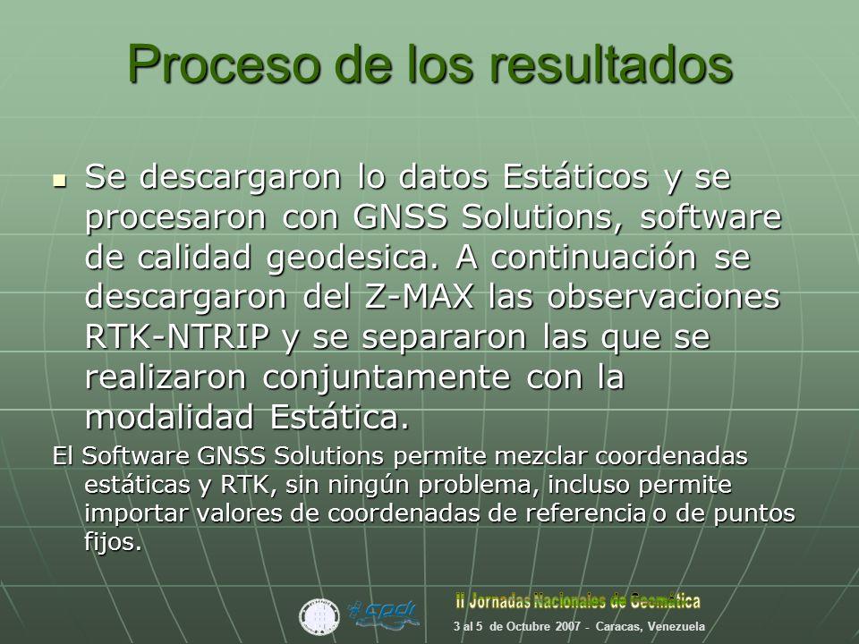 Comparacion entre Posproceso y RTK- NTRIP 10.0050.003 30.0070.005 50.010.006 100.0150.01 200.0270.015 300.0350.018 400.0380.02 Km.