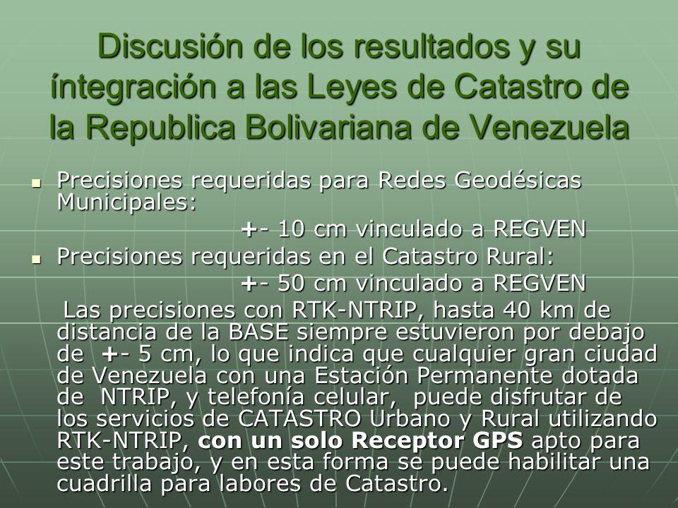 Sin NTRIP +- 4m Con NTRIP +- 1m Usando DGPS en Navegadores económicos: Usando Equipos DGPS de calidad, se obtienen precisiones de 0.3 m hasta 100 km y más de la base.