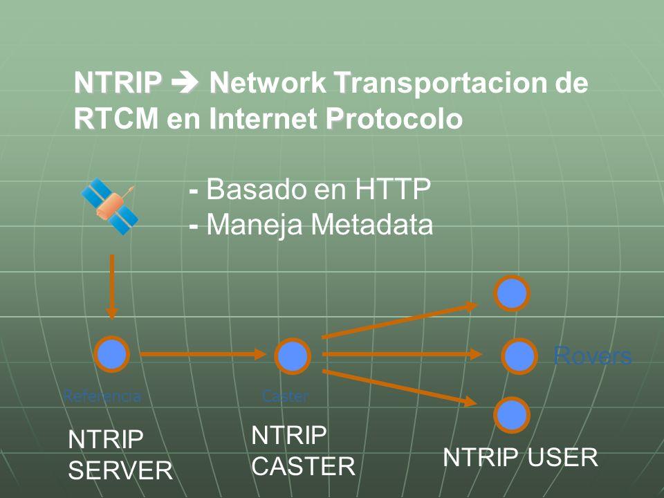 GNSS Internet Radio / IP-Streaming Caster Divisor Servidor Estacion de Referencia NtripSERVER NtripCASTER NtripUSER CelularCelular Cliente Los tres segmentos de NTRIP 3 al 5 de Octubre 2007 - Caracas, Venezuela