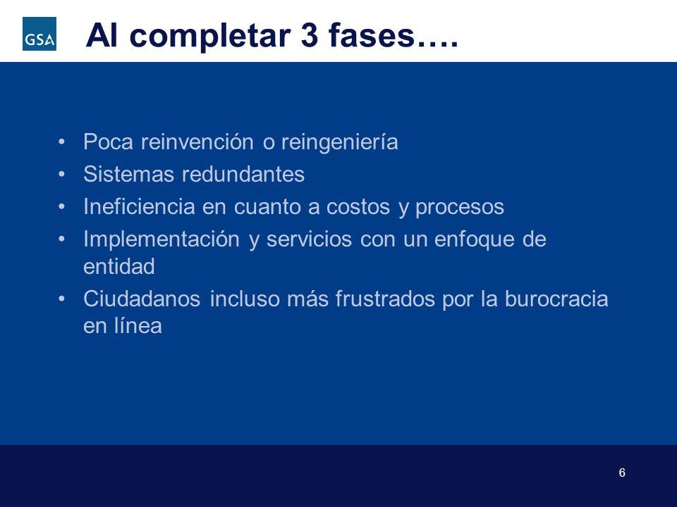6 Al completar 3 fases…. Poca reinvención o reingeniería Sistemas redundantes Ineficiencia en cuanto a costos y procesos Implementación y servicios co