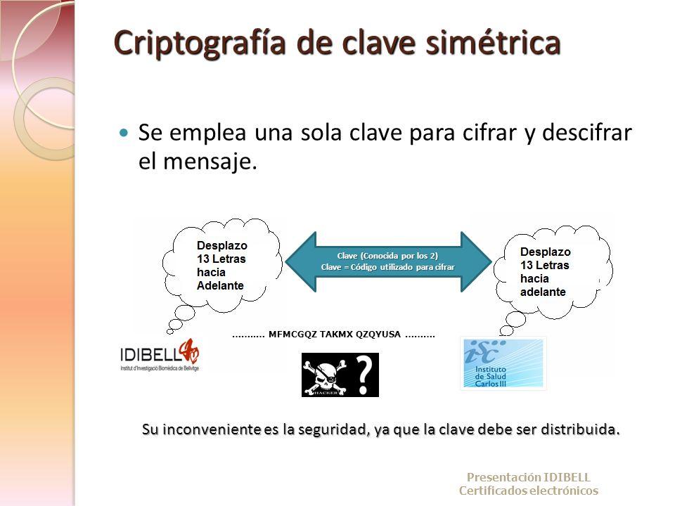 Criptografía de clave simétrica Se emplea una sola clave para cifrar y descifrar el mensaje. Clave (Conocida por los 2) Clave = Código utilizado para