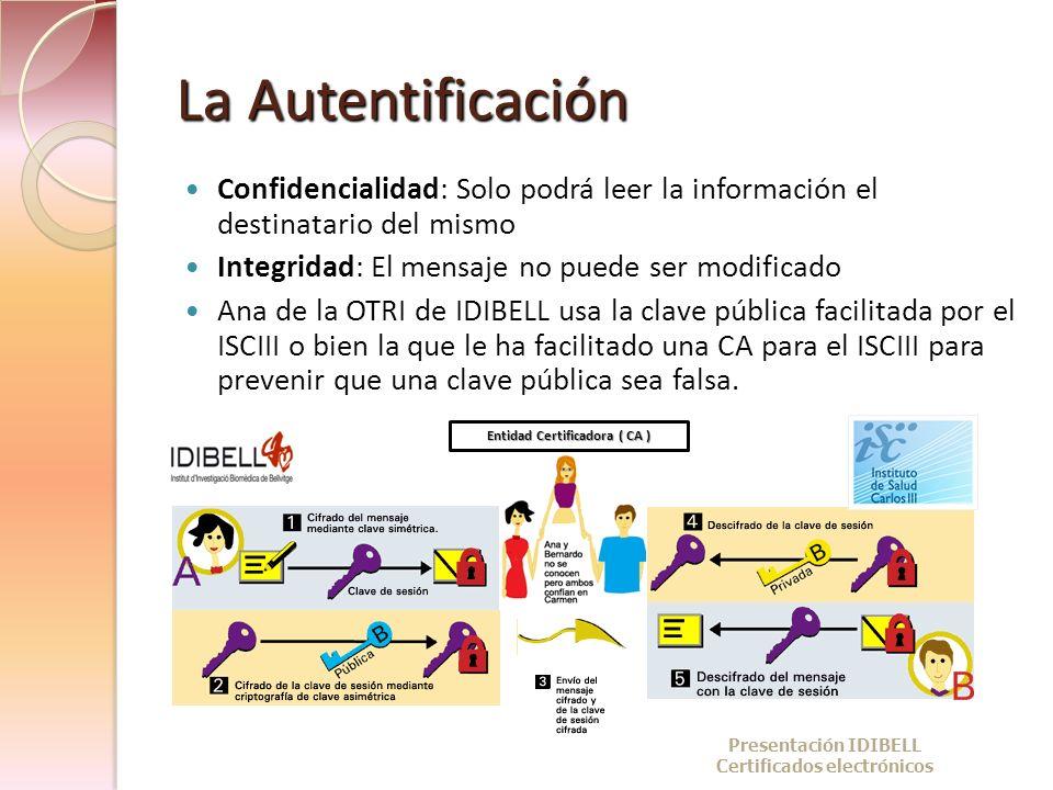 La Autentificación Confidencialidad: Solo podrá leer la información el destinatario del mismo Integridad: El mensaje no puede ser modificado Ana de la