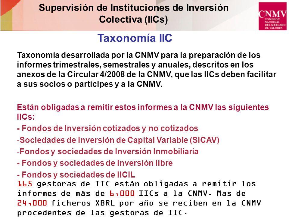 Supervisión de Instituciones de Inversión Colectiva (IICs) Taxonomía desarrollada por la CNMV para la preparación de los informes trimestrales, semest