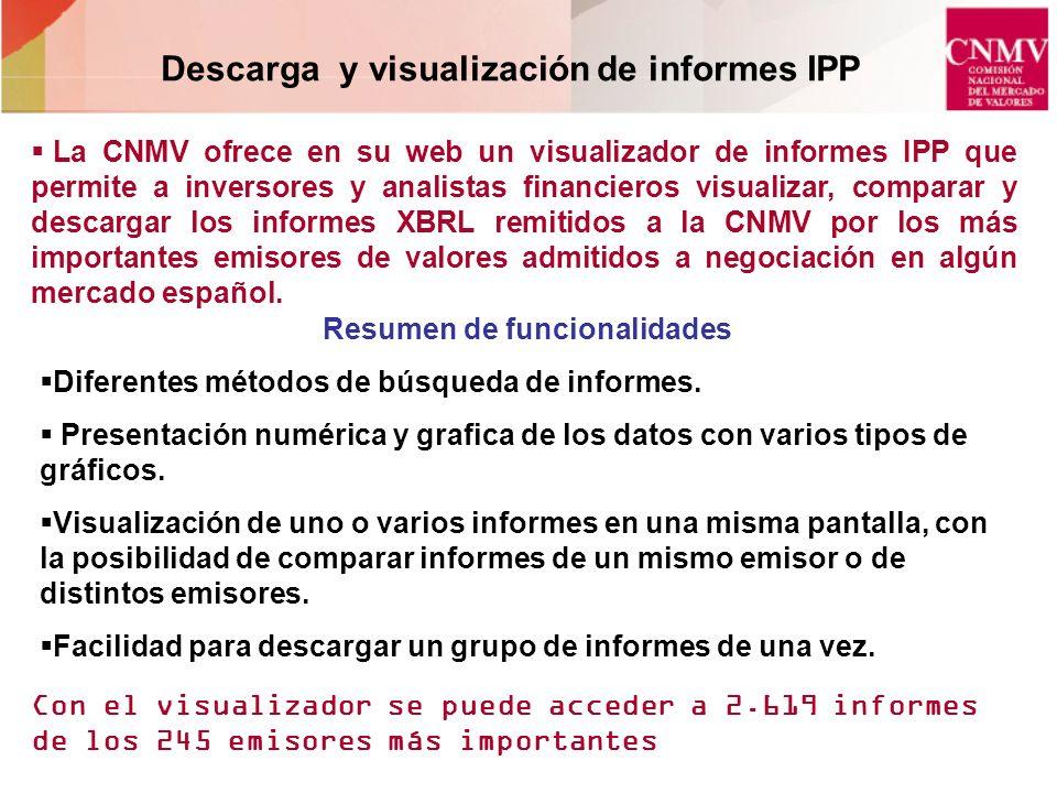 La CNMV ofrece en su web un visualizador de informes IPP que permite a inversores y analistas financieros visualizar, comparar y descargar los informe