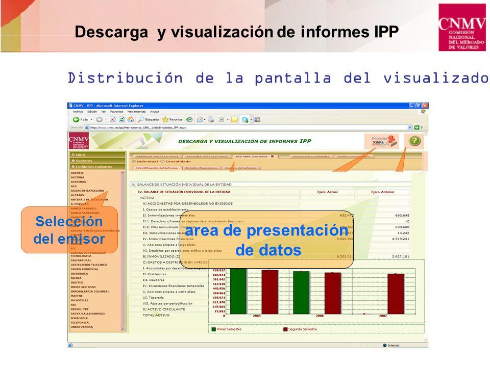 Descarga y visualización de informes IPP Selección del emisor Descarga de informes Filtros de la información Guía de usuario area de presentación de d