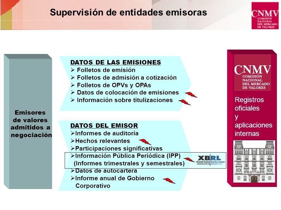 La CNMV ofrece en su web un visualizador de informes IPP que permite a inversores y analistas financieros visualizar, comparar y descargar los informes XBRL remitidos a la CNMV por los más importantes emisores de valores admitidos a negociación en algún mercado español.