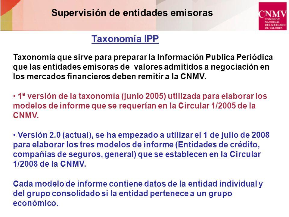 Envío de informes IPP a la CNMV XBRL Taxonomía IPP Creación manual del informe El fichero XBRL se valida contra la taxonomía IPP Se extraen los datos del informe y se cargan en las bases de datos Soft XBRL Emisores con valores admitidos a negociación El fichero XBRL se firma electrónicamente y se envía a la CNMV a través de la web INTERNET Los ficheros XBRL se publican en la web Se comprueba la firma