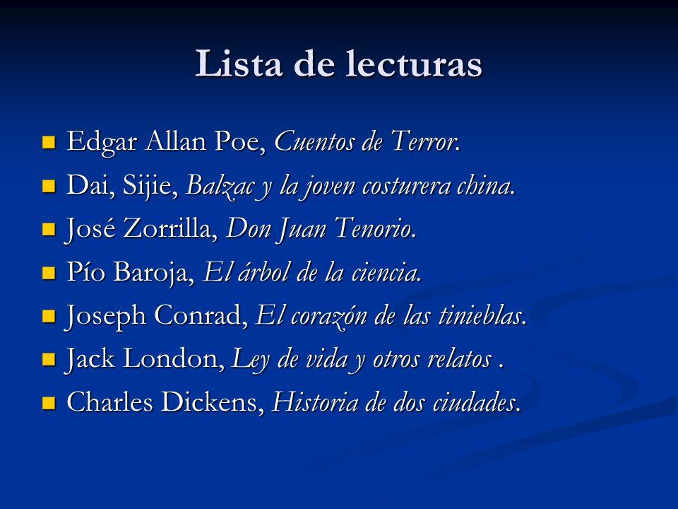 Lista de lecturas Edgar Allan Poe, Cuentos de Terror.